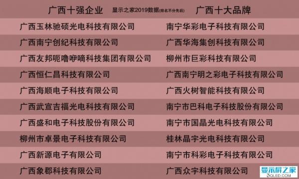 2019年广西LED十强企业